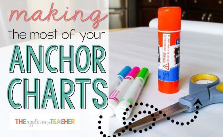 I love anchor charts, but they aren't easy! Now, I can make the most of my charts by making them eye catching AND get the kiddos involved!