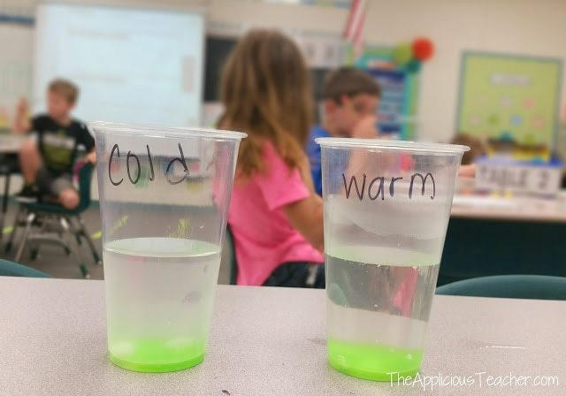 Science experiment for second grade