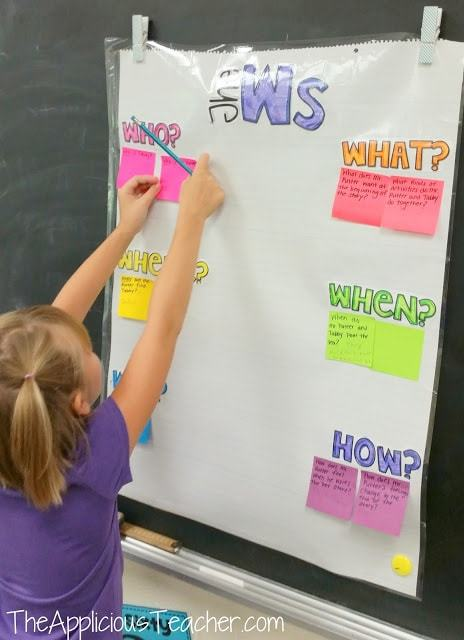 student filling out anchor chart