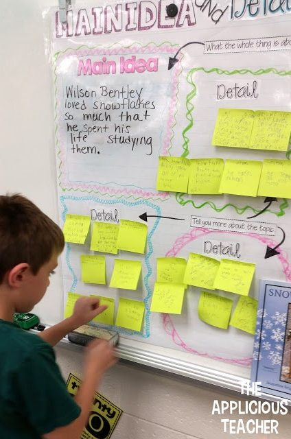 main idea and details interactive anchor chart