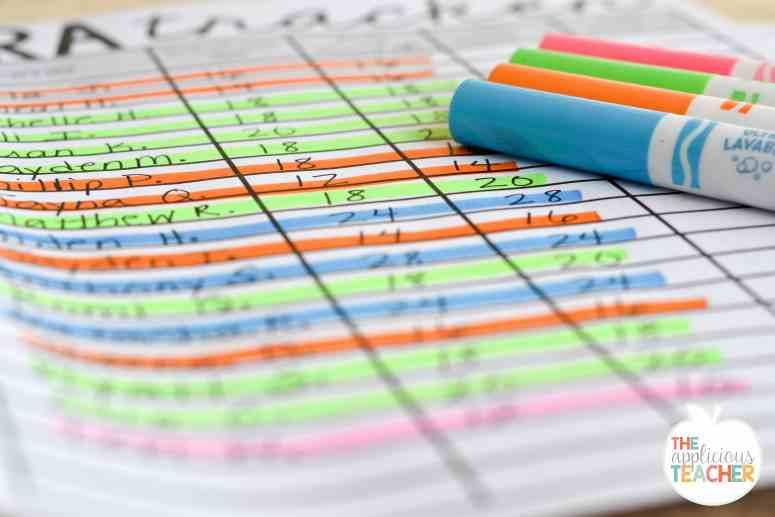 Data Charting-3