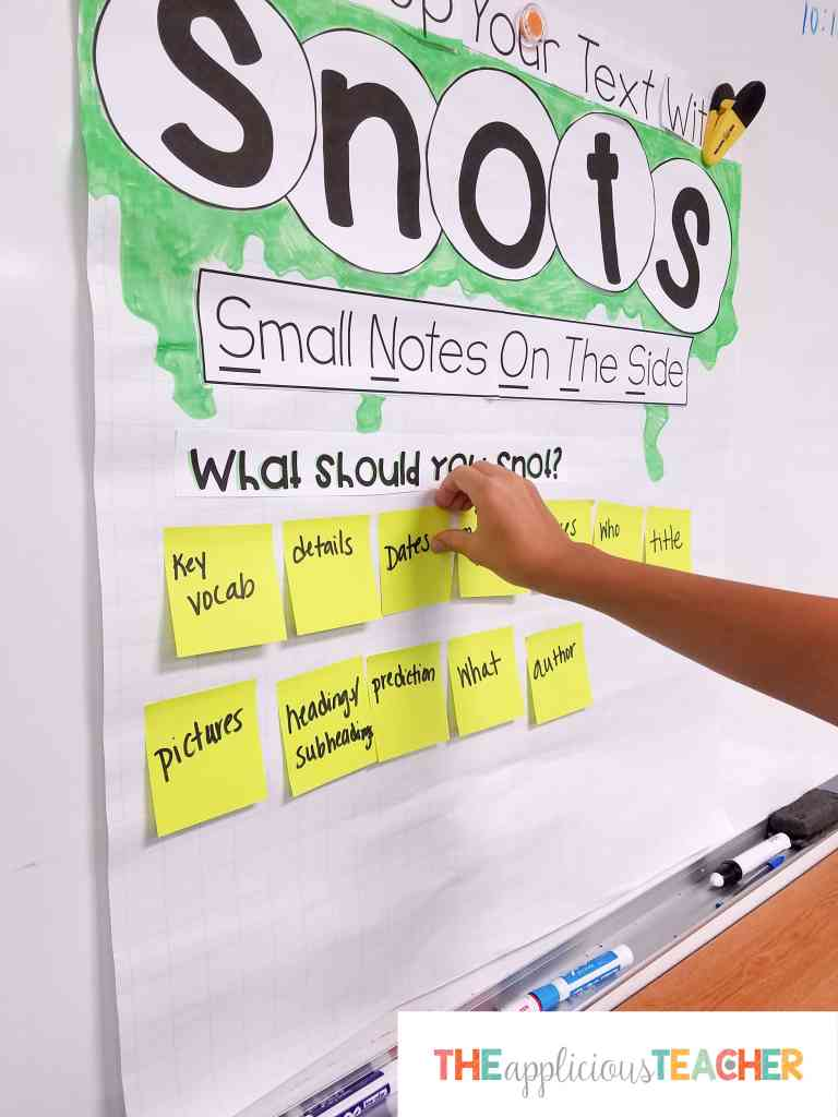 Text marking anchor chart- teaching students to make SNOTS or small notes on the side.