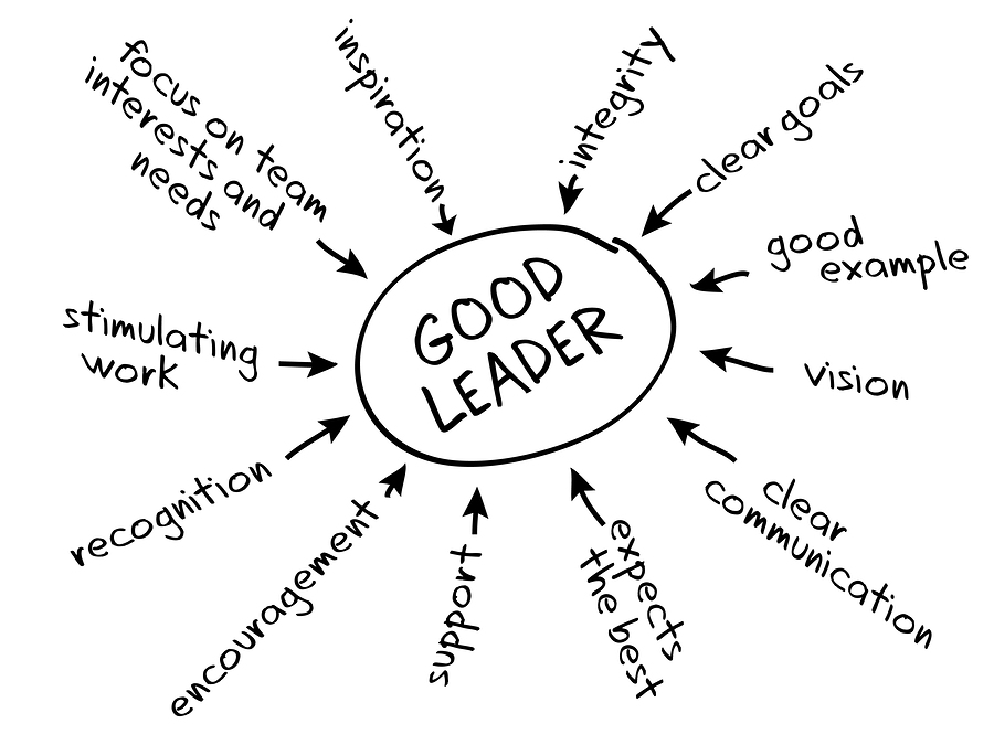 Eight Qualities of Great Leaders