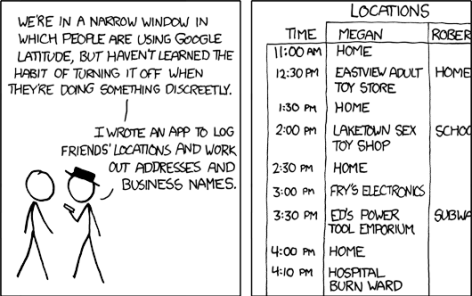 Latitude by xkcd