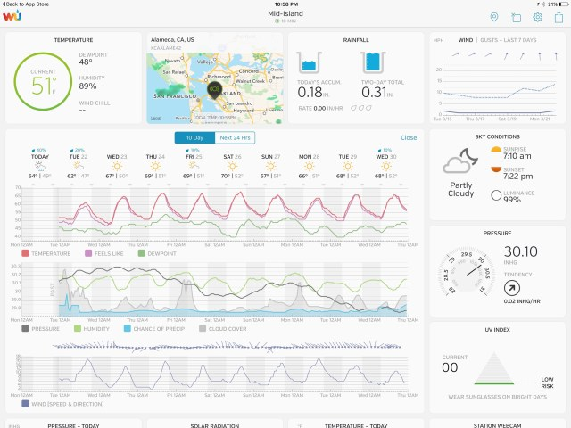 WunderStation weather dashboard