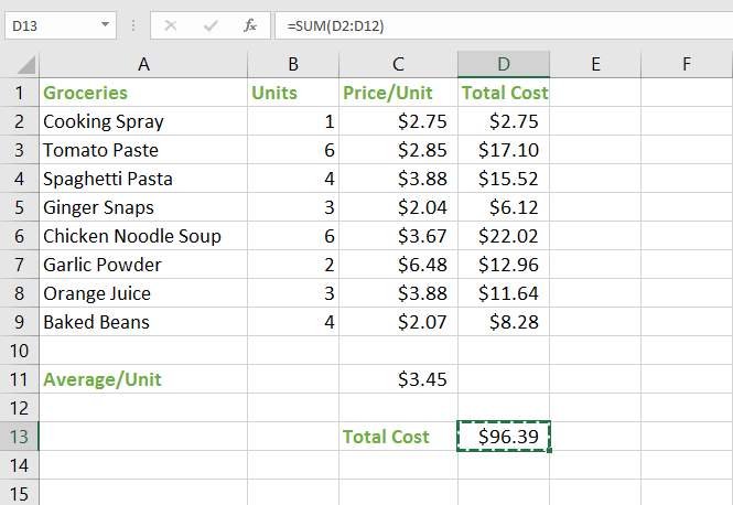 computation of total cost