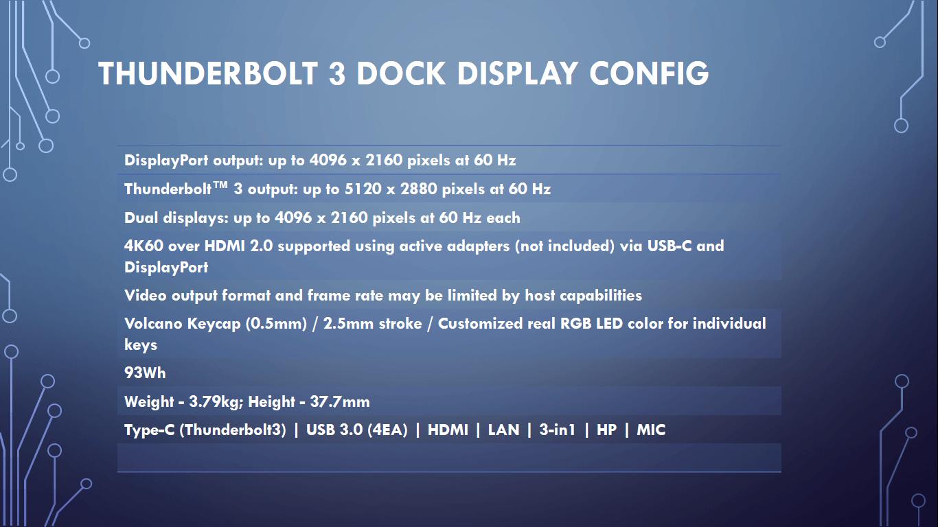 Thunderbolt 3 Dock Display