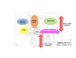 New CEPT University Campus plan