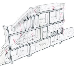 Architecture Section Diagram Trailer Pigtail Wiring Understanding Complexity At A Glance Hand Drawing As Tool For Drawn Cross Of Three Story Home Shows Stairs And Circulation