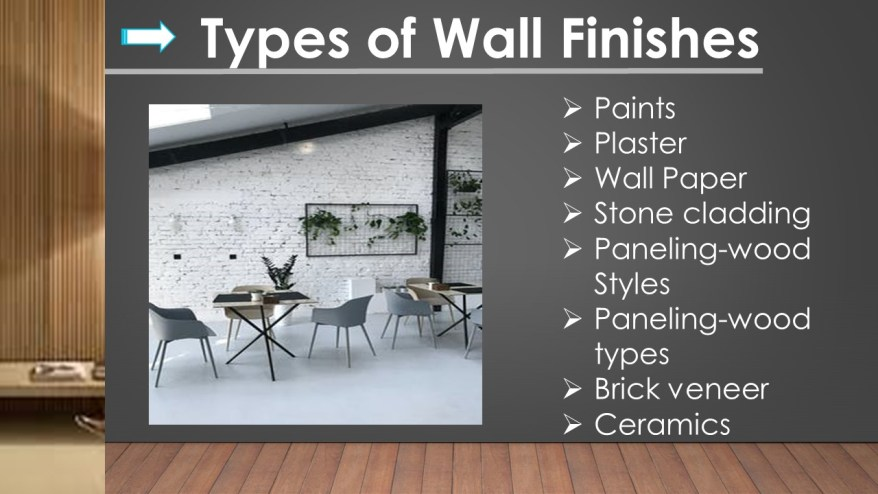 Guides to Interior Finishes-Wall Finishes