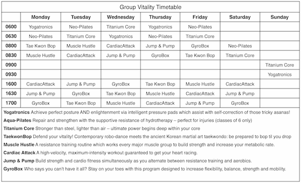1.3 Group vitality timetable