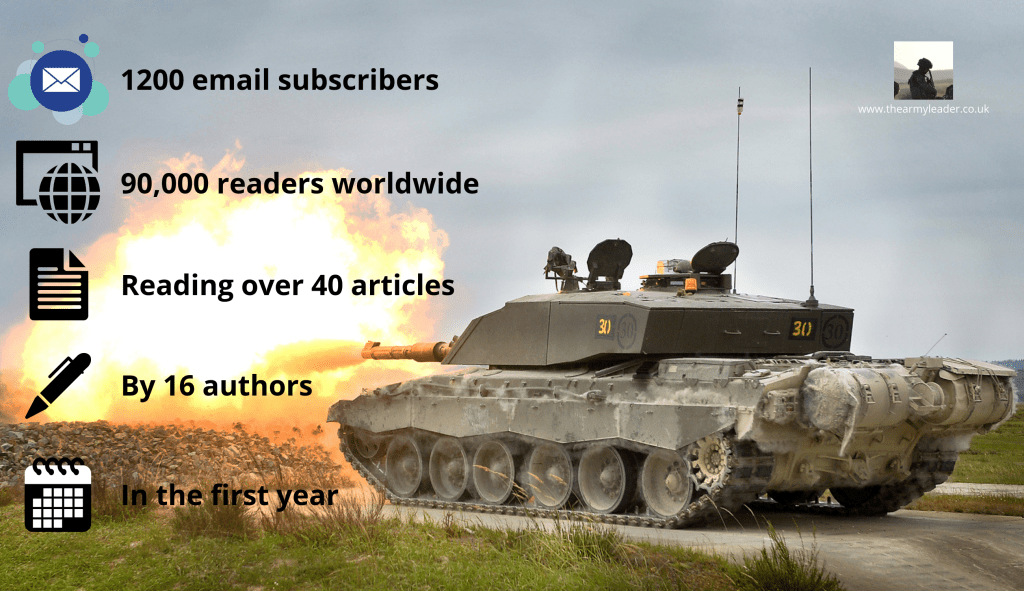 Army Leader Most Read Articles of the First Year
