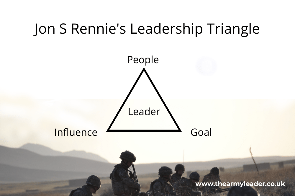 I Have The Watch - A Book Review Jon S Rennie Leadership Triangle