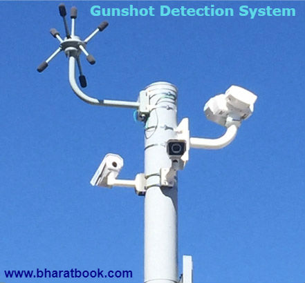 Gunshot Detection System
