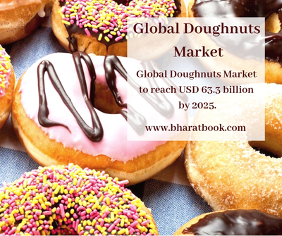Global Doughnuts Market-Bharat Book Bureau