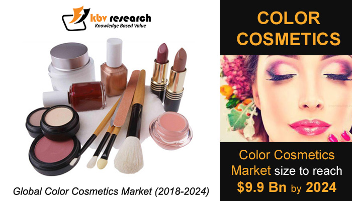 Global Color Cosmetics Market Size- KBV Research