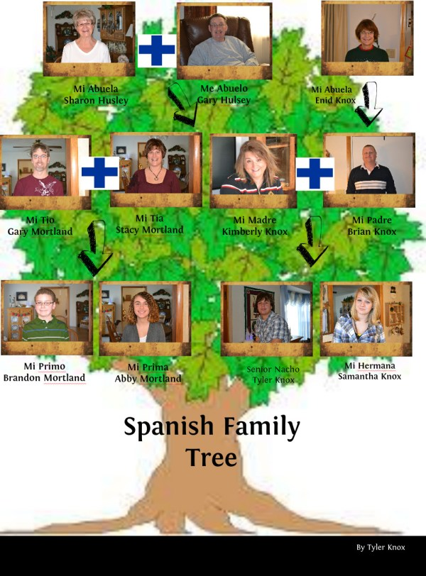 20 Spanish Family Tree Chart Pictures And Ideas On Meta Networks