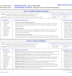 Comprehensive Curriculum Examples for Every Age Level - The Art of  Education University [ 791 x 1024 Pixel ]