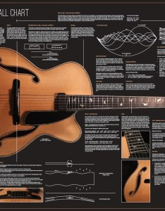Luthier wall chart also guitar for luthiers the art of lutherie rh theartoflutherie