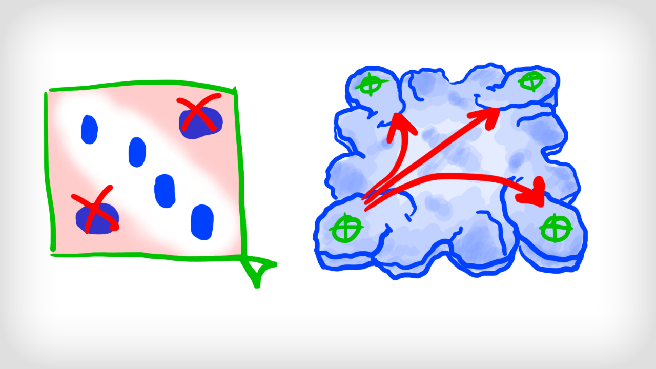 Unwanted units covered by redundant box selection area (left) and a common RTS map layout (right)