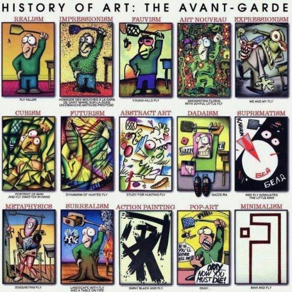 History Of Art Theartsstation