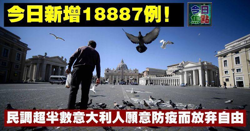 今日新增18887例!民調超半數意大利人願意防疫而放棄自由