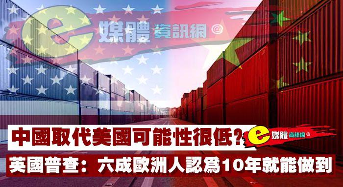 中國取代美國可能性很低?英國普查:六成歐洲人認為10年就能做到