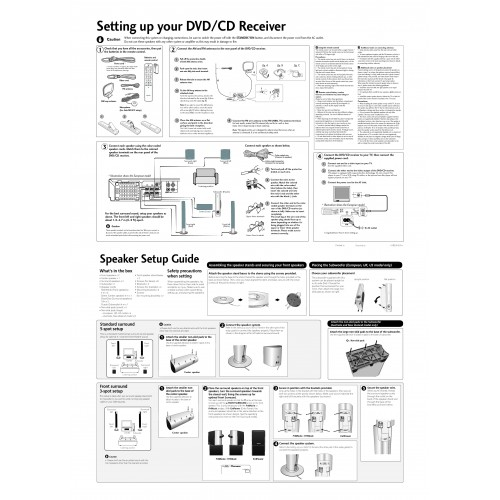 Pioneer DCS-340 Home Theatre System Cinema Manual Pdf Viewer