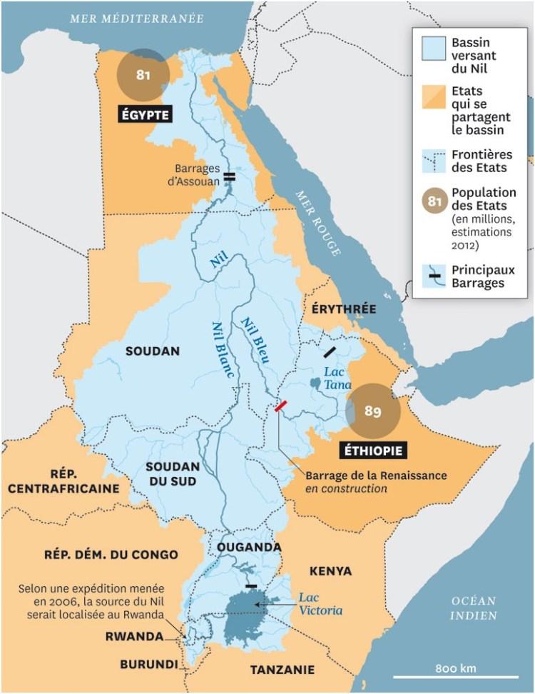 Partage-du-Nil
