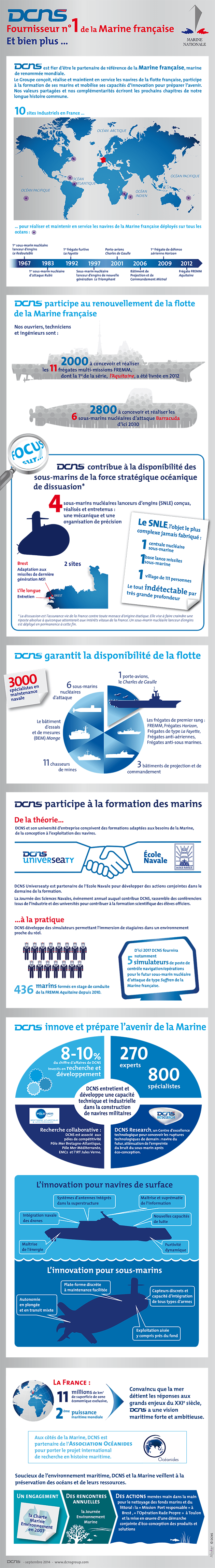 Infographie-MarineNationale_6