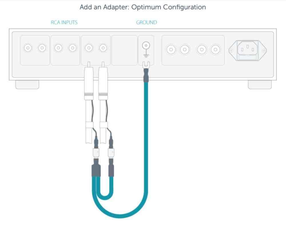 medium resolution of asimi grun cables from atlas