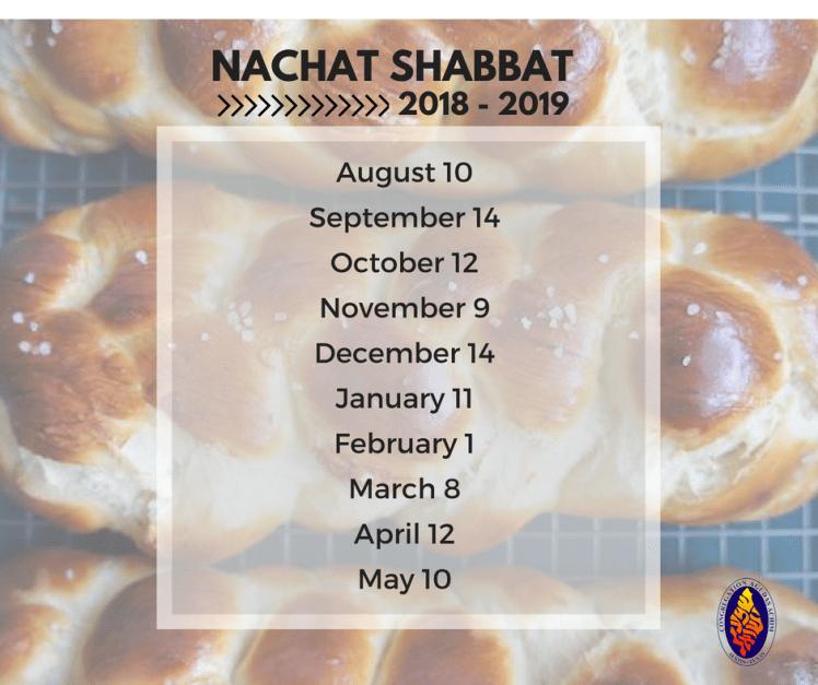 Nachat 2018-2019