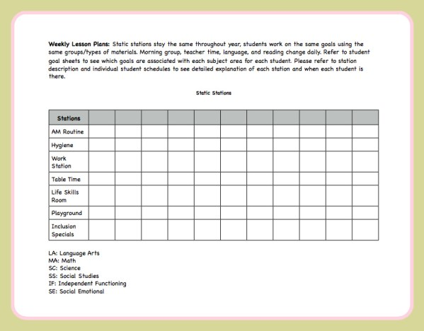 Lesson Plan Template The Autism Helper