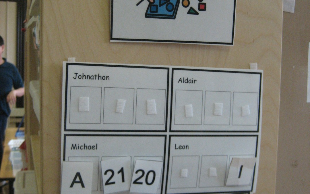 Tutorial and Photos: Independent Work Task System
