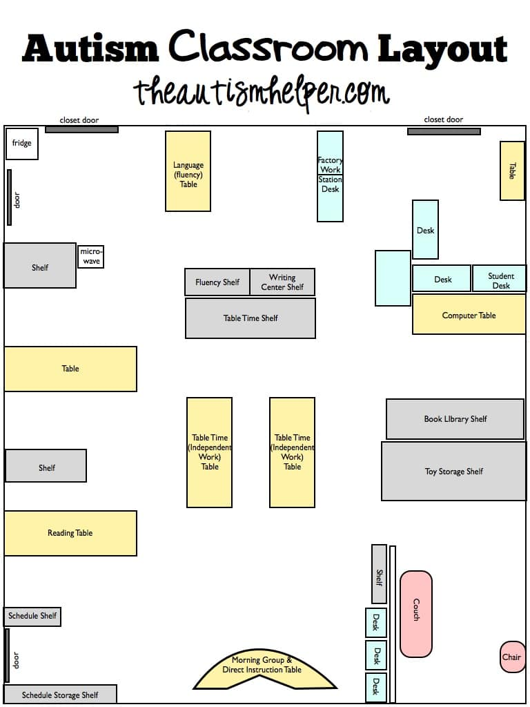 The Autism Helper Classroom  Room Layout Diagram