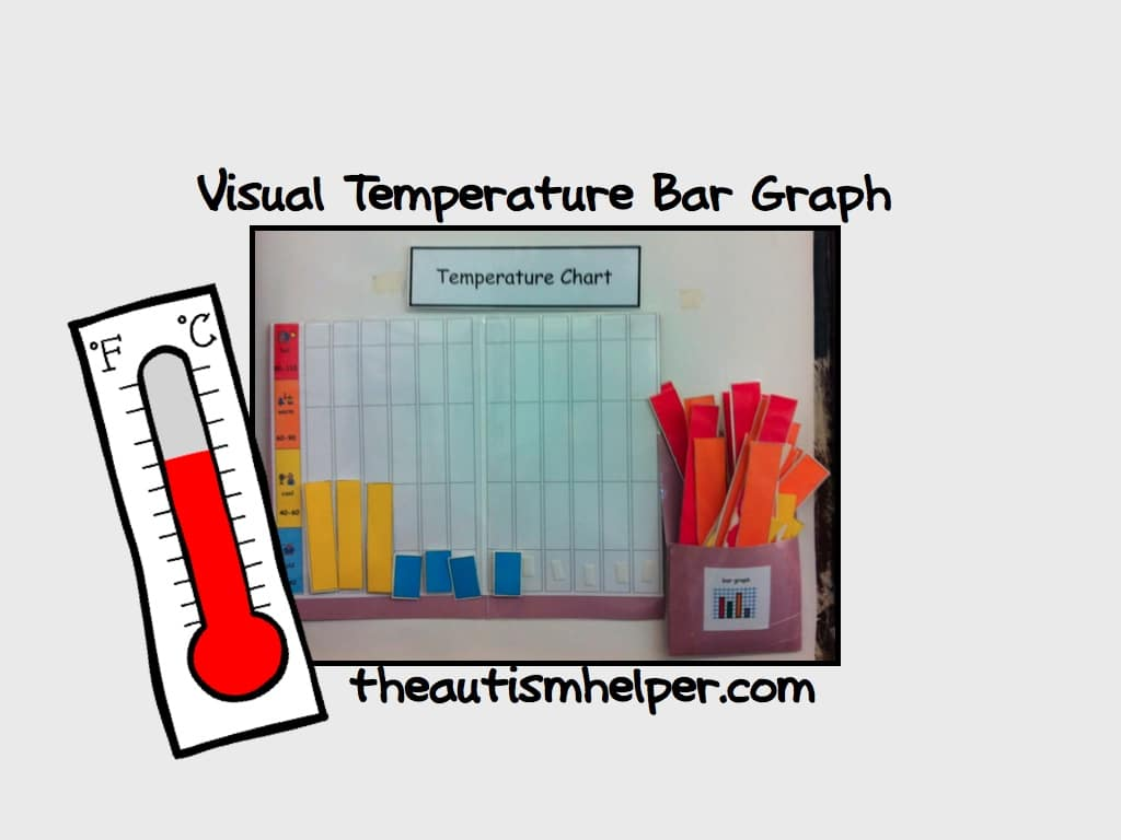 Brilliant Ideas Of Bar Graph Worksheets High School In