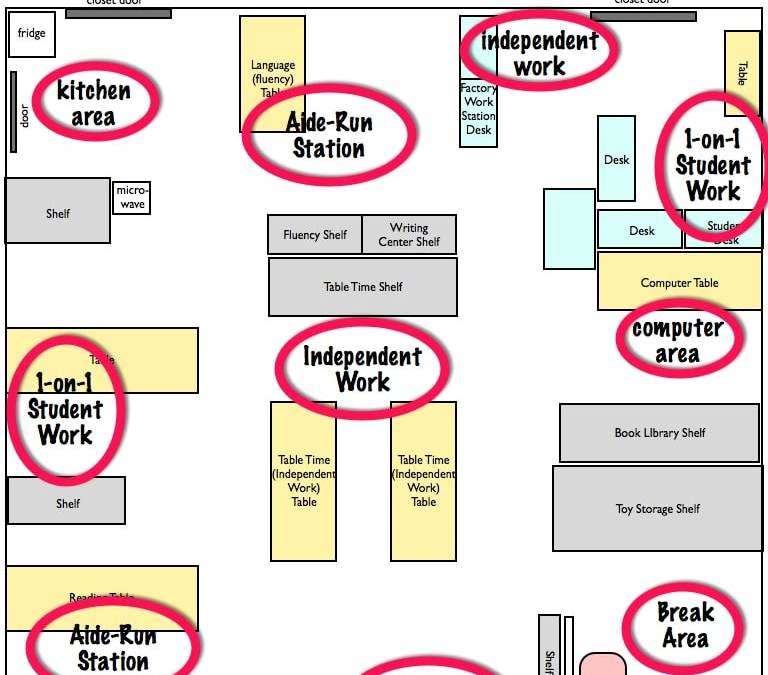 Classroom Layout: The Autism Helper