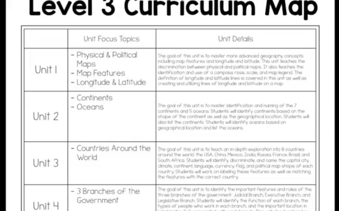 Social Studies Leveled Daily Curriculum Level 3