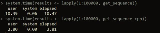 collatz conjecture 100,000