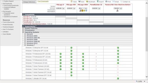 AB.com Multi Product Compare Results