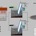 Water Waste Water Accelerator Toolkit ViewSE Headworks