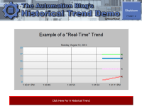 TAB Historical Trend Demo by ST 1