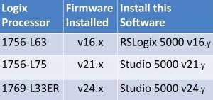 Logix-Firmware-Versions