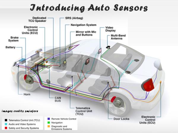 camshaft position sensor  theautoparts2
