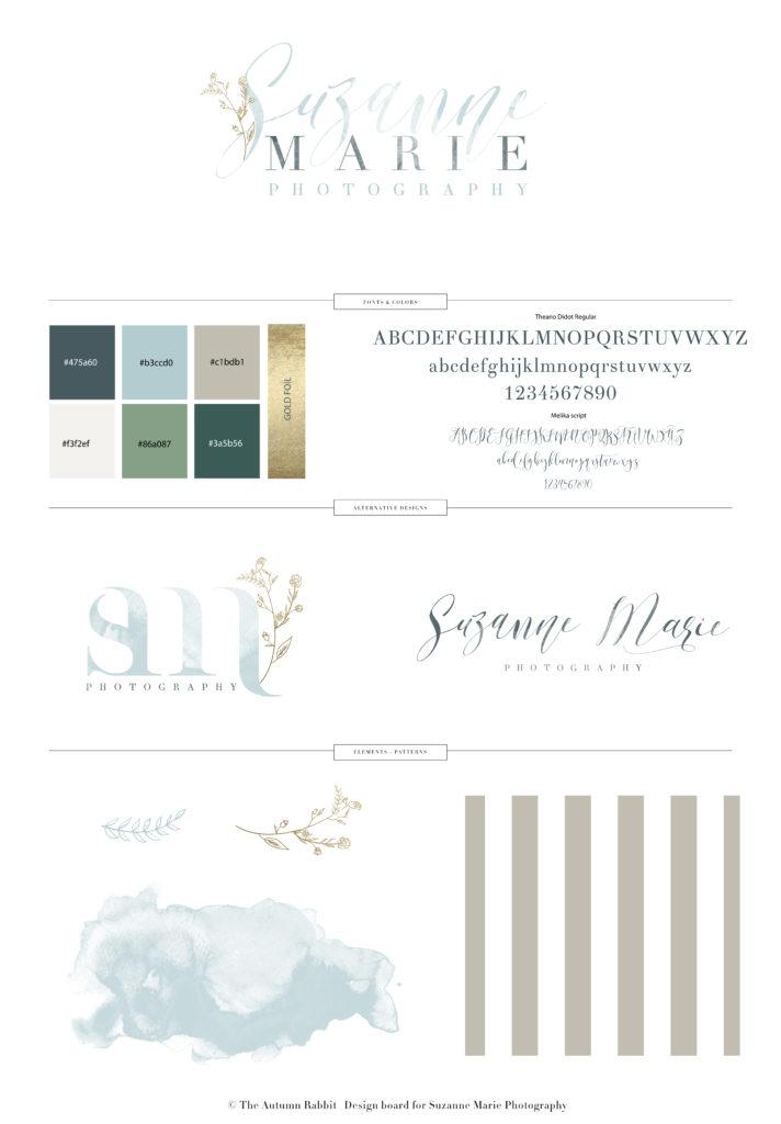 showit 5 designer