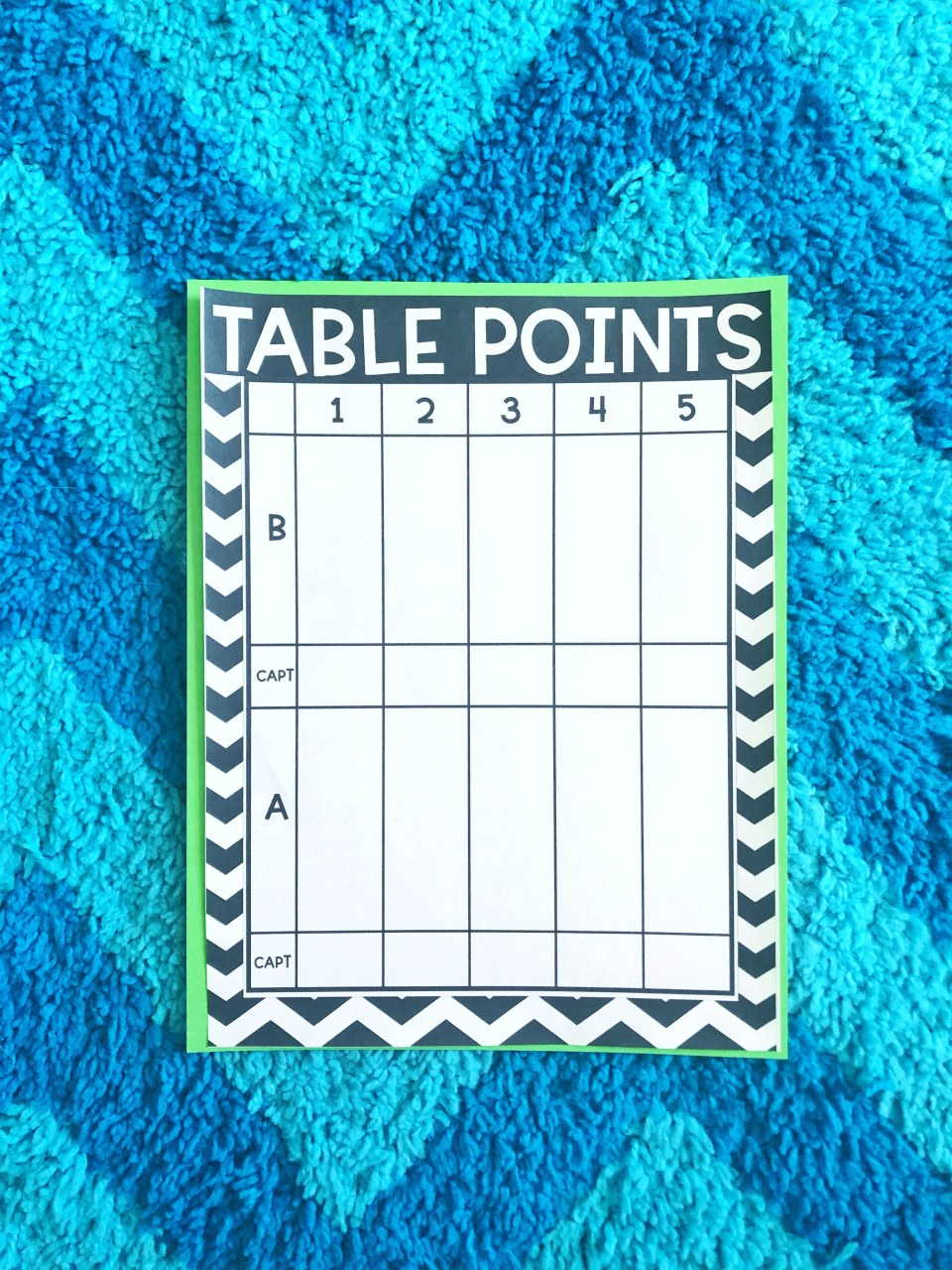 Table points and captains