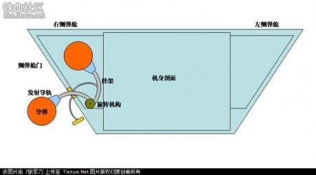 J-20 missile deployment device