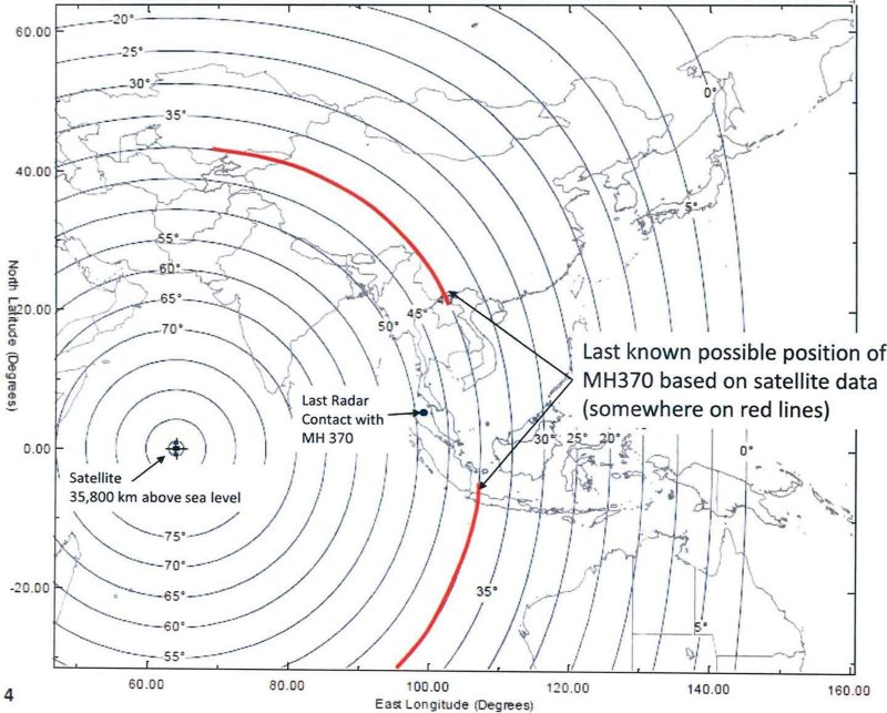 What Satcom Acars And Pings Tell Us About The Missing Malaysia