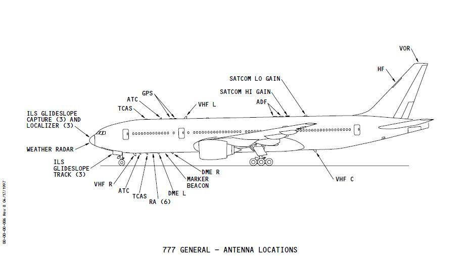 The Aviationist » What SATCOM, ACARS and Pings tell us
