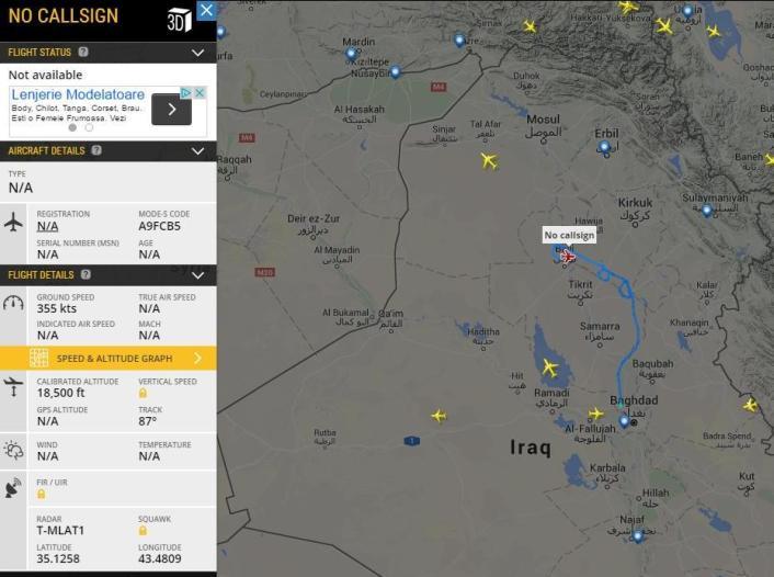 Iraq activity 1